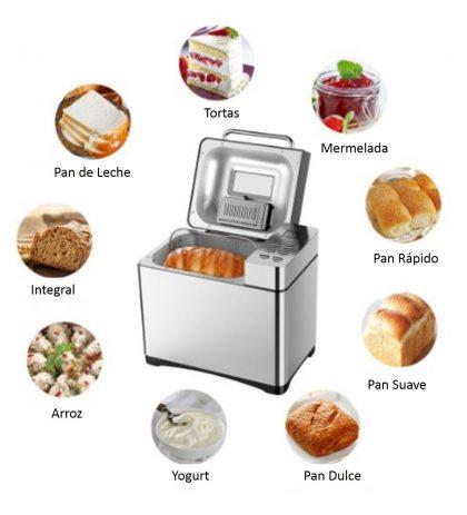programas de pan aicok